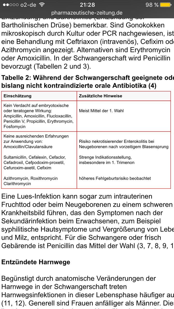 Schön Anatomie Test Während Der Schwangerschaft Zeitgenössisch ...