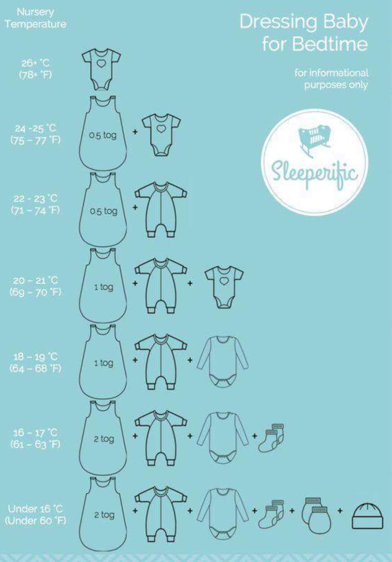 Juli Baby: Schlafanzug, Schlafsack, beides?? | Seite 1 | Forum ...